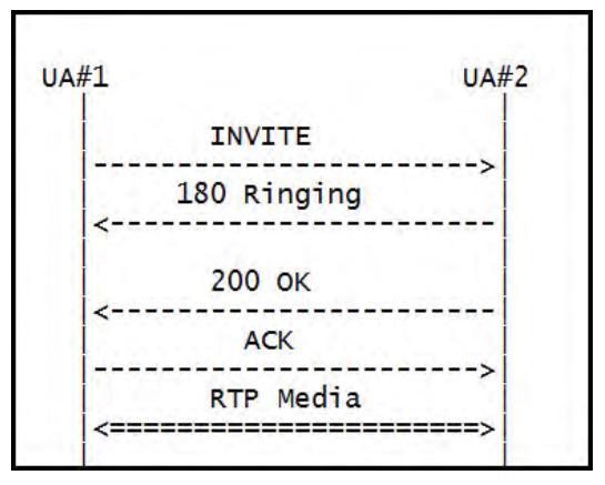 400-051 dumps