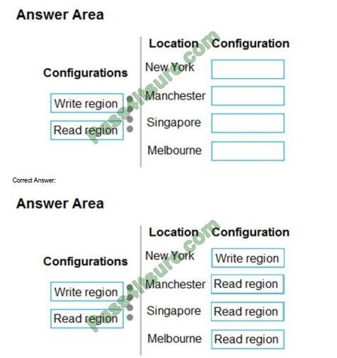 pass4cert dp-201 exam questions-q11
