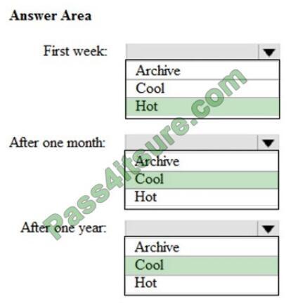 pass4cert dp-201 exam questions-q13-2