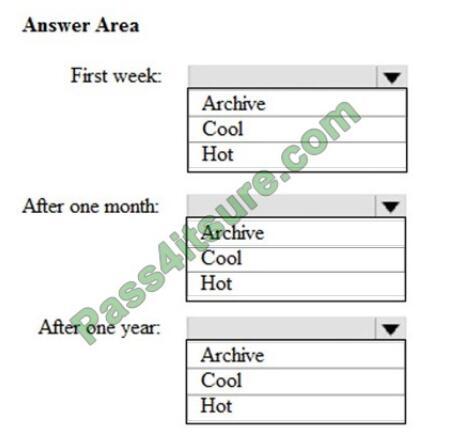 pass4cert dp-201 exam questions-q13