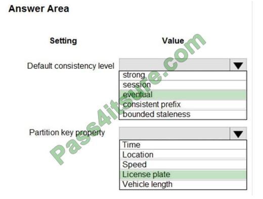 pass4cert dp-201 exam questions-q2-2