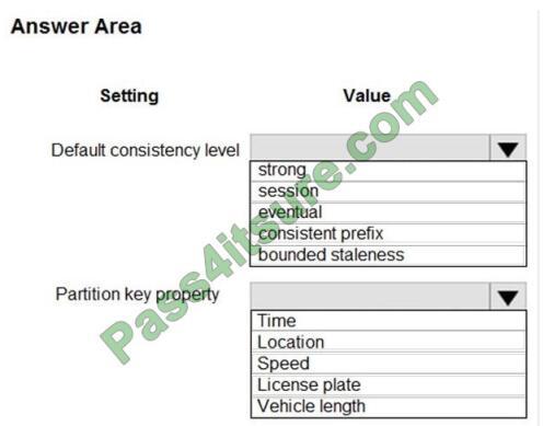 pass4cert dp-201 exam questions-q2