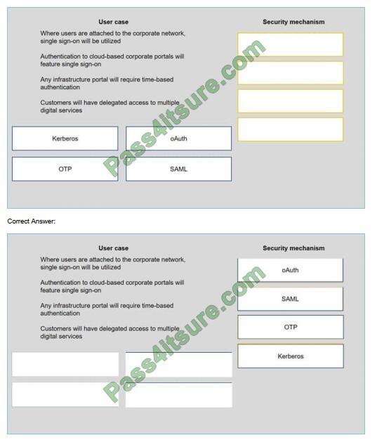 pass4cert cas-003 exam questions-q6